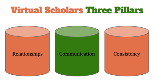 Virtual Scholars Three Pillars